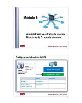 Mod 1-directivas De Grupo