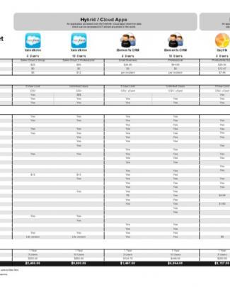 Crm Comparison Chart