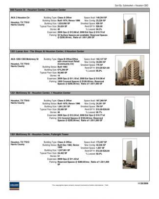 Houston Crescent Office Portfolio