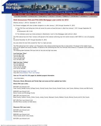 2012 Fha Mortgage Loan Limits Wisconsin Illinois Minnesota Florida