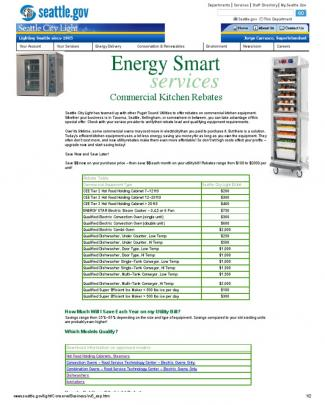 Commercial Kitchen Rebates